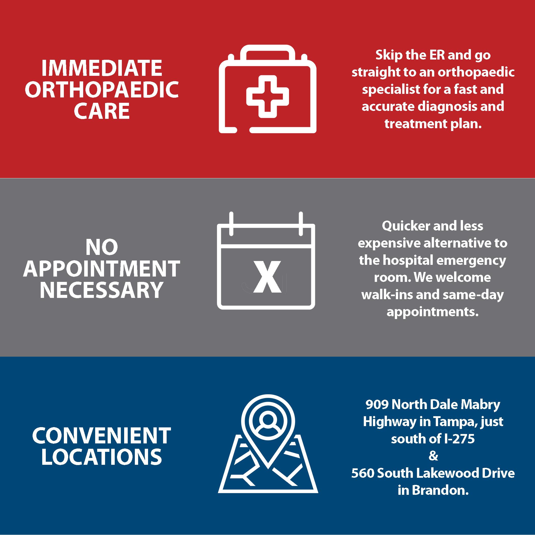 Orthopaedic Urgent Care | Florida Orthopaedic Institute
