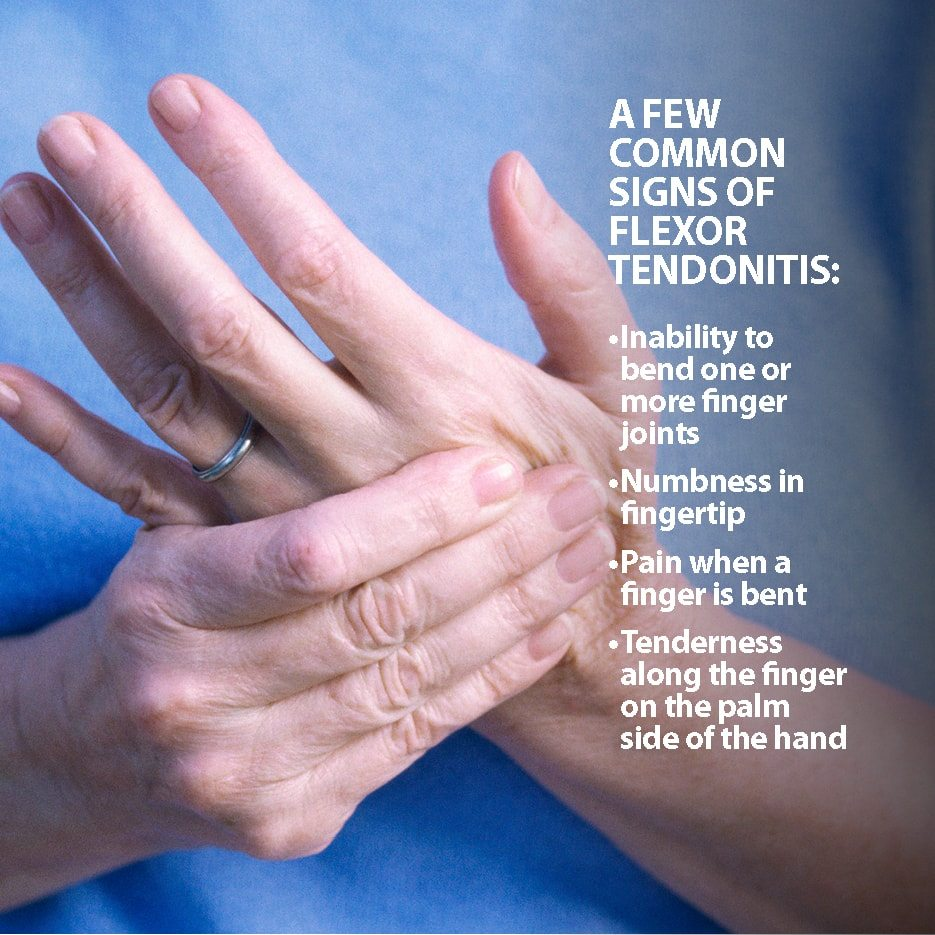 Flexor Tendonitis