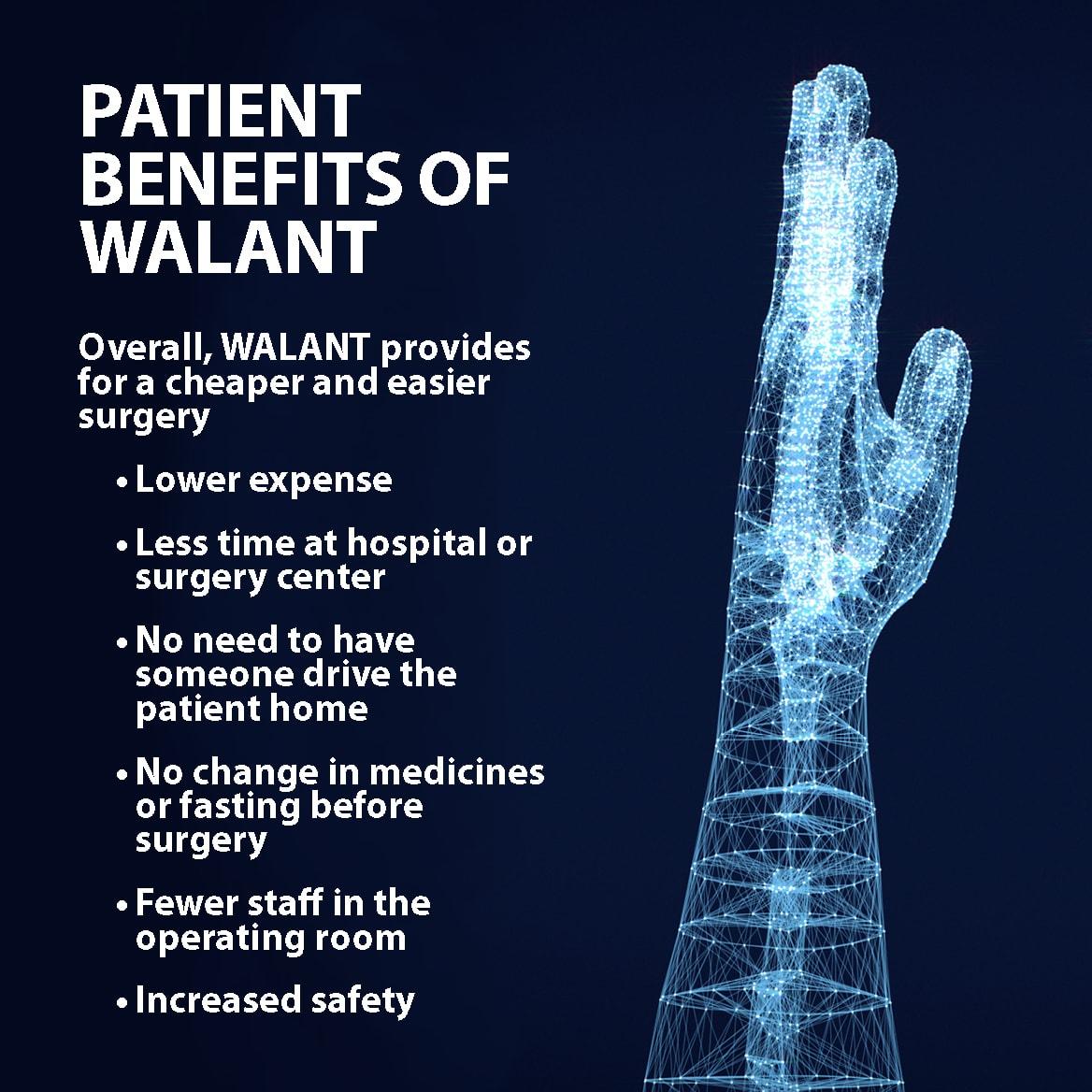 WALANT Benefits